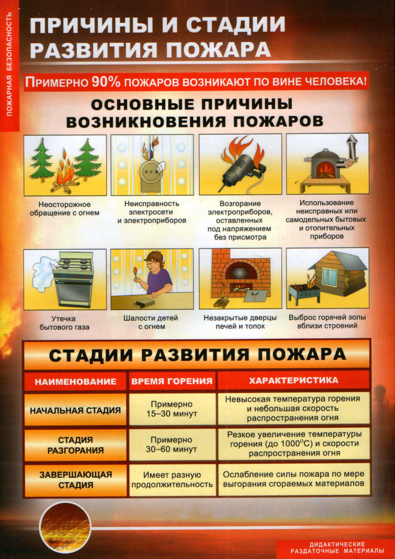 приказ о противопожарном режиме в организации образец 2014